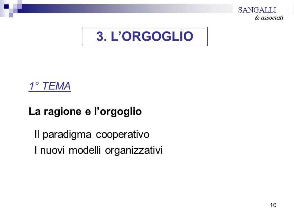 10 1° TEMA La ragione e lorgoglio Il paradigma cooperativo I nuovi modelli organizzativi 3. LORGOGLIO