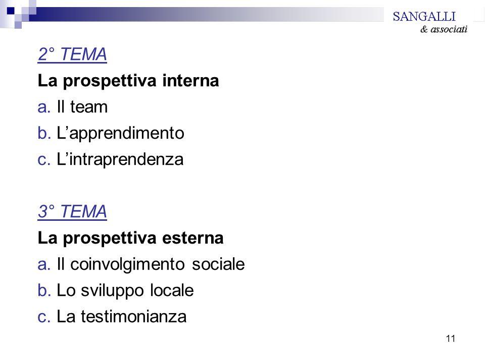 11 2° TEMA La prospettiva interna a.Il team b.Lapprendimento c.Lintraprendenza 3° TEMA La prospettiva esterna a.Il coinvolgimento sociale b.Lo svilupp