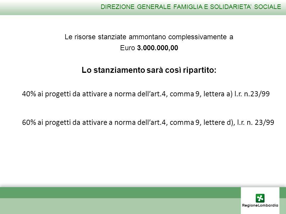 DIREZIONE GENERALE FAMIGLIA E SOLIDARIETA SOCIALE Le risorse stanziate ammontano complessivamente a Euro 3.000.000,00 Lo stanziamento sarà così ripart