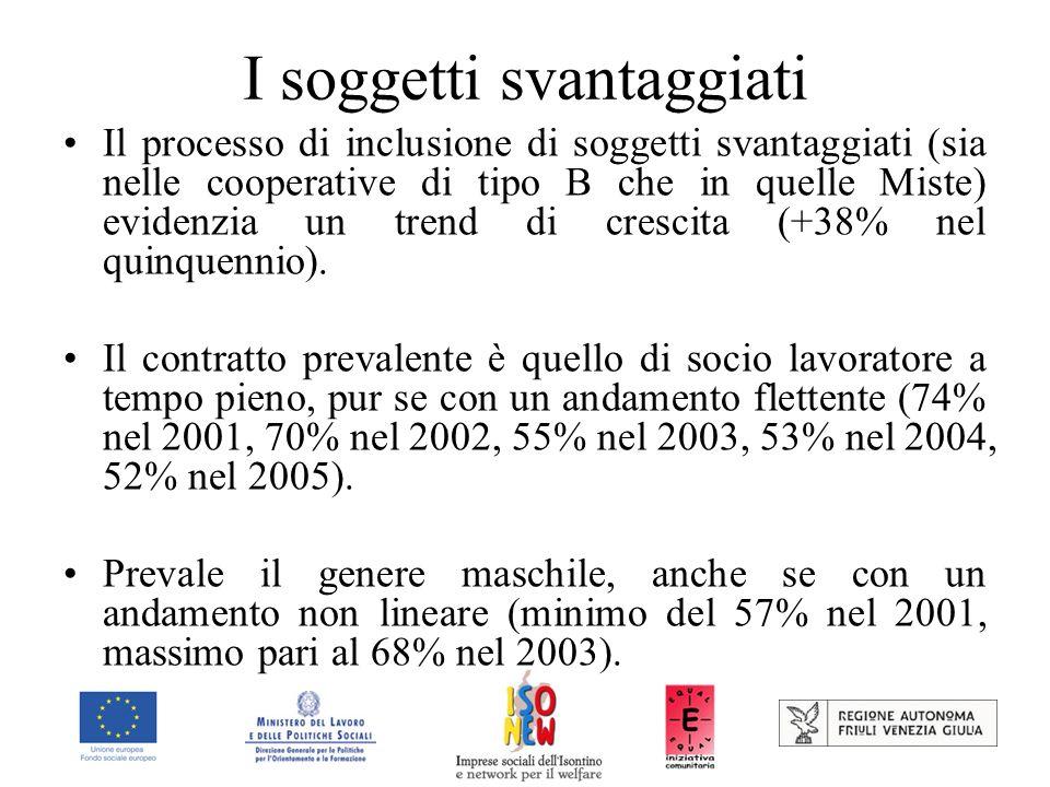 I soggetti svantaggiati Il processo di inclusione di soggetti svantaggiati (sia nelle cooperative di tipo B che in quelle Miste) evidenzia un trend di crescita (+38% nel quinquennio).
