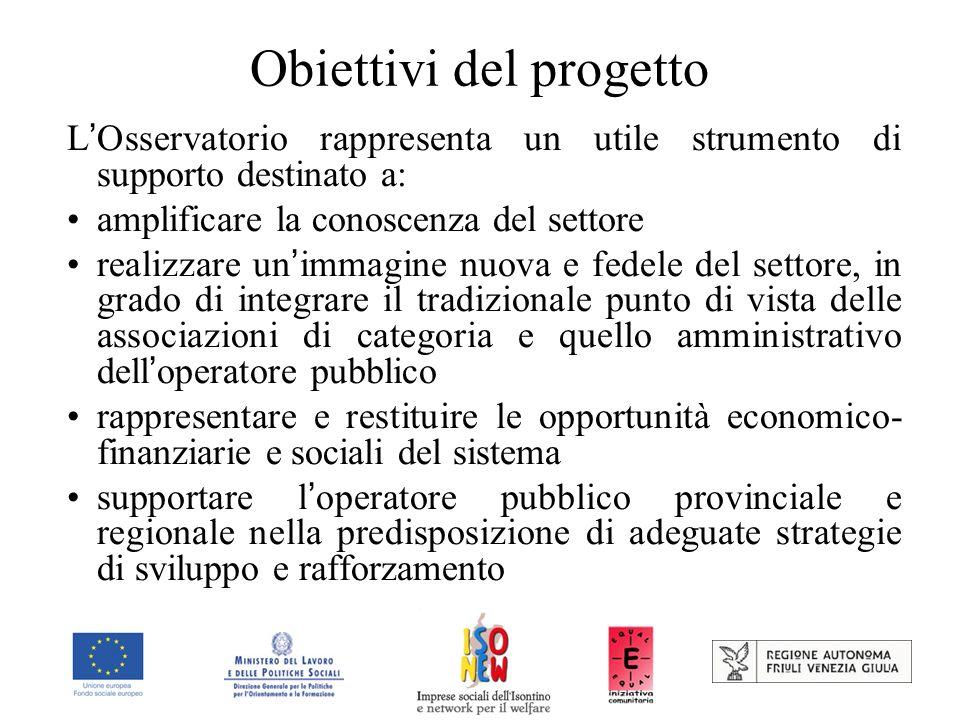Provenienza degli stagisti 2001- 2005