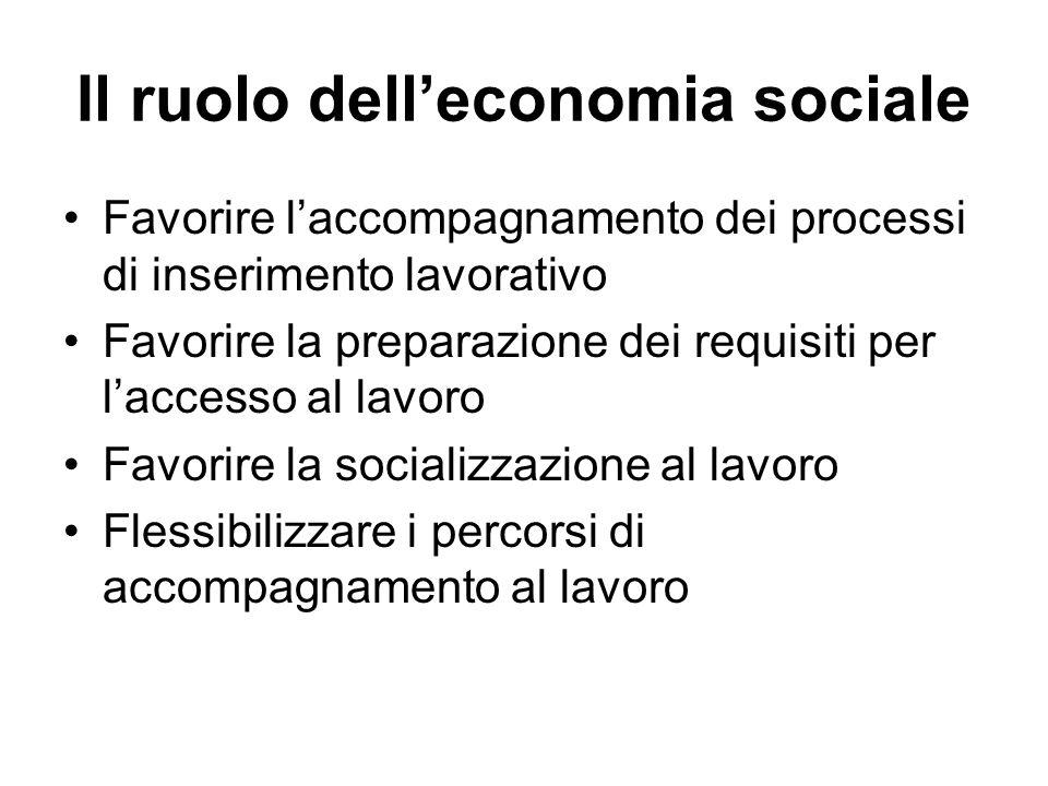 Il ruolo delleconomia sociale Favorire laccompagnamento dei processi di inserimento lavorativo Favorire la preparazione dei requisiti per laccesso al lavoro Favorire la socializzazione al lavoro Flessibilizzare i percorsi di accompagnamento al lavoro