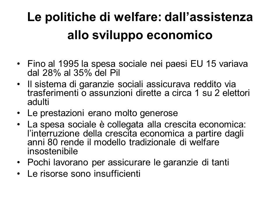 Le politiche di welfare: dallassistenza allo sviluppo economico Fino al 1995 la spesa sociale nei paesi EU 15 variava dal 28% al 35% del Pil Il sistem