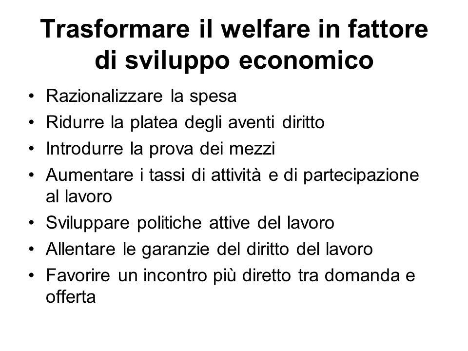 Trasformare il welfare in fattore di sviluppo economico Razionalizzare la spesa Ridurre la platea degli aventi diritto Introdurre la prova dei mezzi A