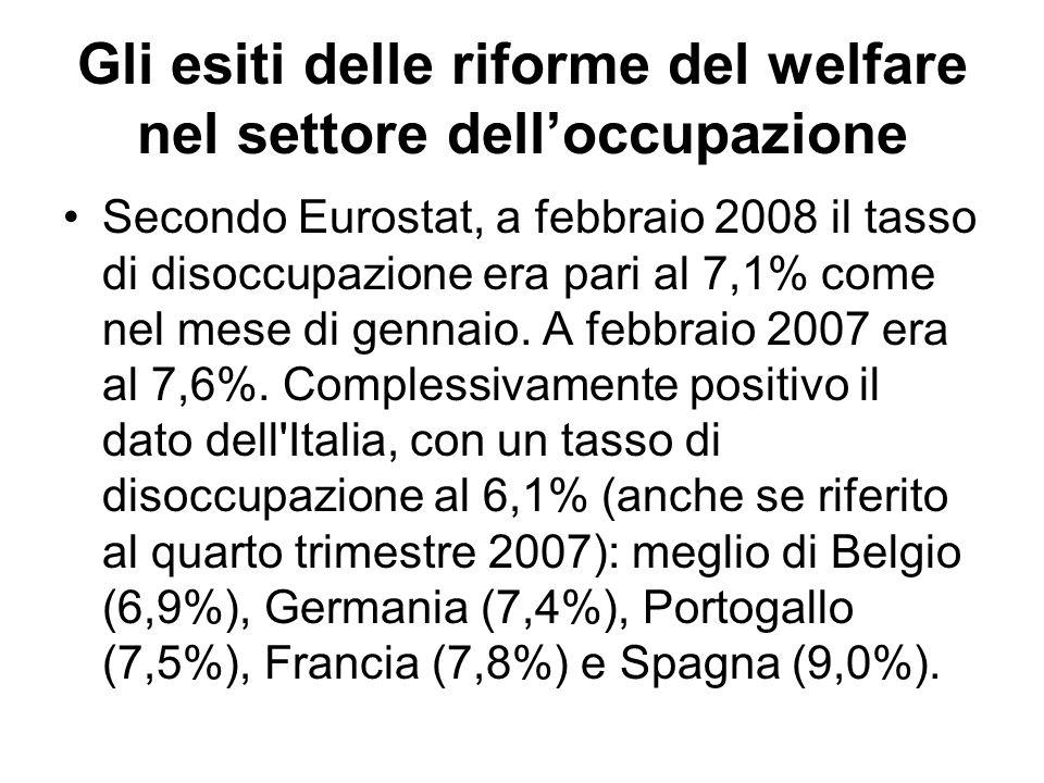 Gli esiti delle riforme del welfare nel settore delloccupazione Secondo Eurostat, a febbraio 2008 il tasso di disoccupazione era pari al 7,1% come nel