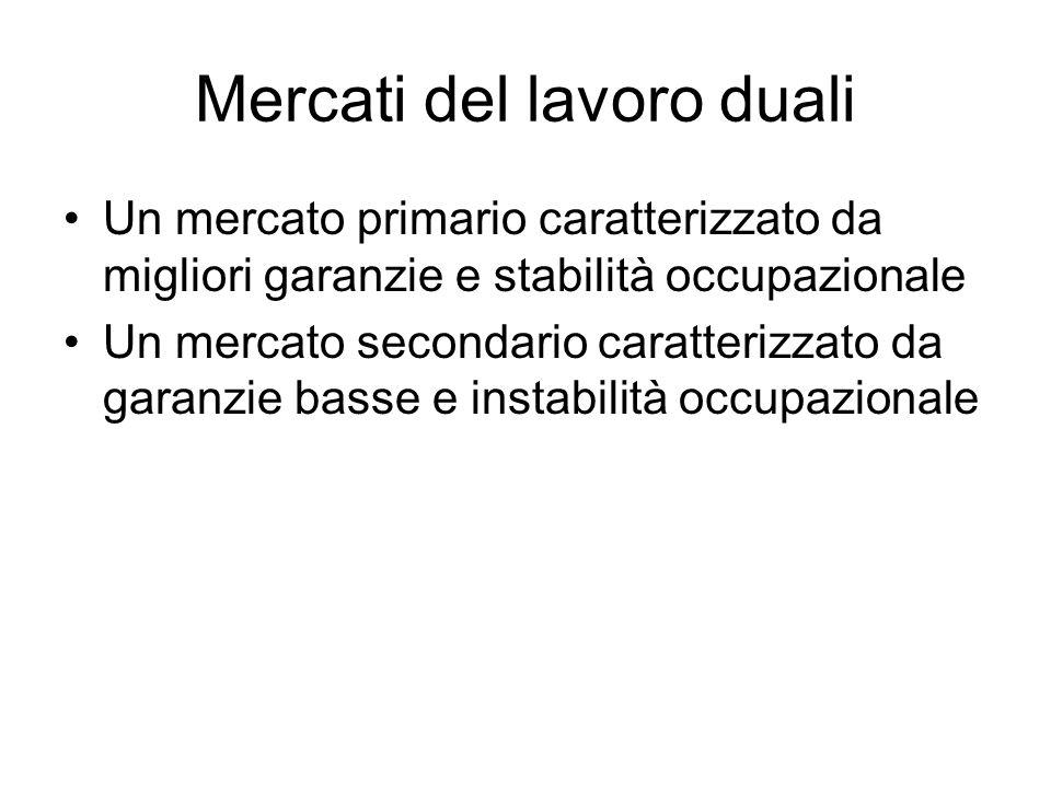 Mercati del lavoro duali Un mercato primario caratterizzato da migliori garanzie e stabilità occupazionale Un mercato secondario caratterizzato da garanzie basse e instabilità occupazionale