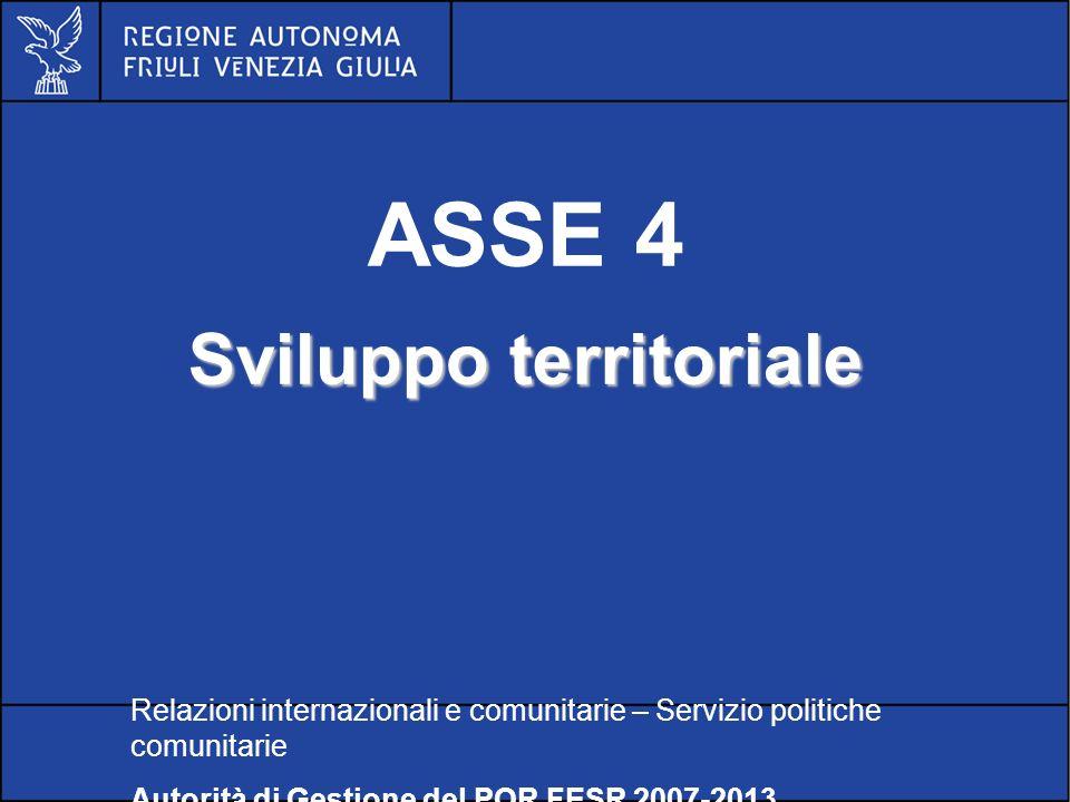 POR FESR FVG 2007-2013 ASSE 4 Sviluppo territoriale Relazioni internazionali e comunitarie – Servizio politiche comunitarie Autorità di Gestione del POR FESR 2007-2013