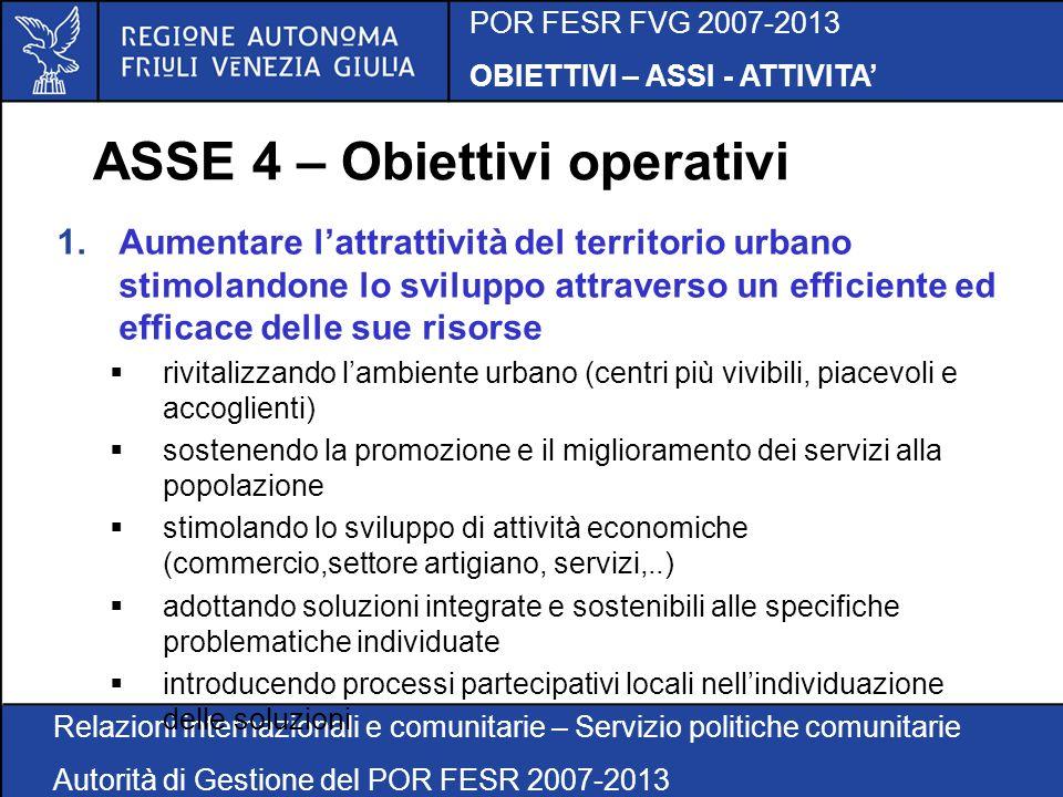 POR FESR FVG 2007-2013 OBIETTIVI – ASSI - ATTIVITA Relazioni internazionali e comunitarie – Servizio politiche comunitarie Autorità di Gestione del PO