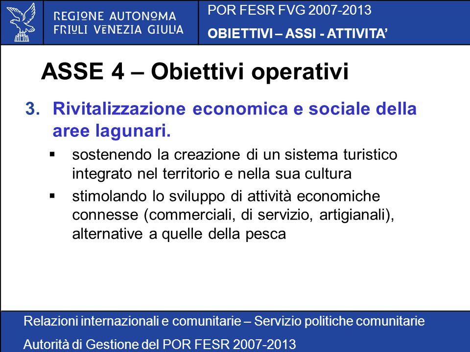 POR FESR FVG 2007-2013 OBIETTIVI – ASSI - ATTIVITA Relazioni internazionali e comunitarie – Servizio politiche comunitarie Autorità di Gestione del POR FESR 2007-2013 ASSE 4 – Obiettivi operativi 3.Rivitalizzazione economica e sociale della aree lagunari.