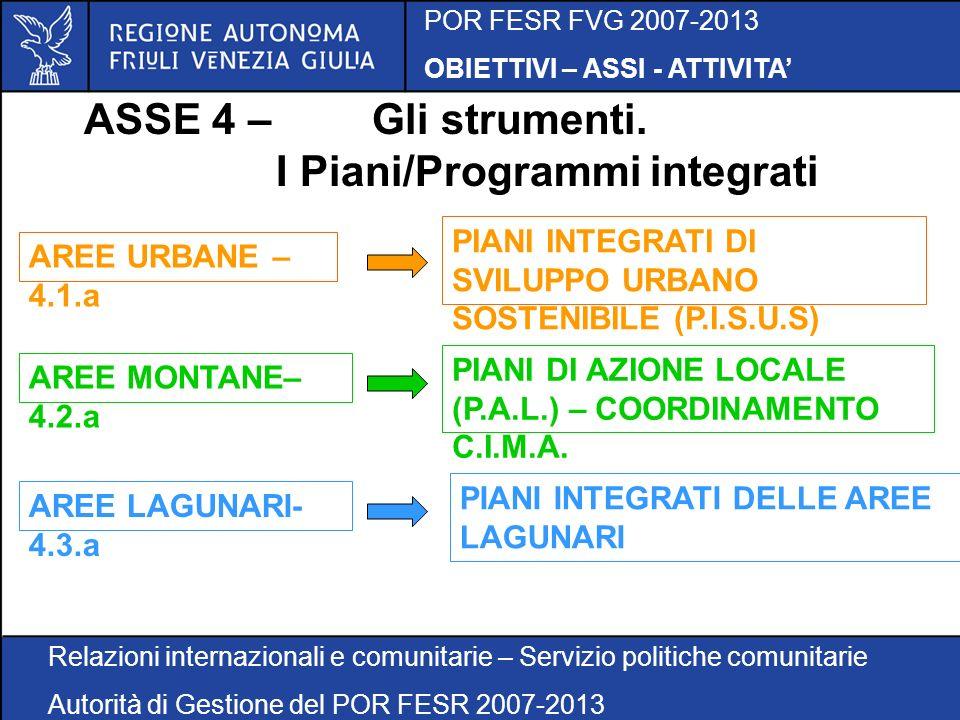 POR FESR FVG 2007-2013 OBIETTIVI – ASSI - ATTIVITA Relazioni internazionali e comunitarie – Servizio politiche comunitarie Autorità di Gestione del POR FESR 2007-2013 ASSE 4 – Gli strumenti.