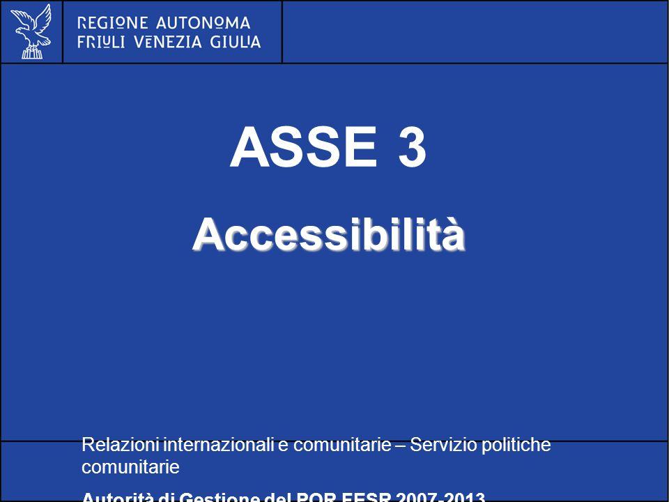 POR FESR FVG 2007-2013 ASSE 3Accessibilità Relazioni internazionali e comunitarie – Servizio politiche comunitarie Autorità di Gestione del POR FESR 2007-2013