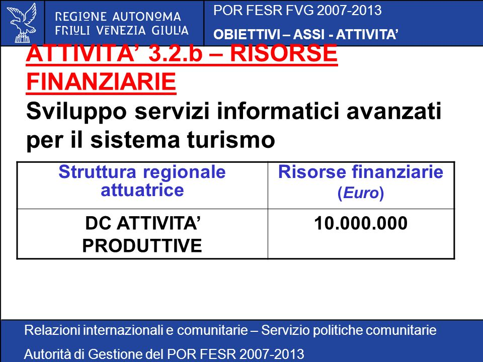 POR FESR FVG 2007-2013 OBIETTIVI – ASSI - ATTIVITA Relazioni internazionali e comunitarie – Servizio politiche comunitarie Autorità di Gestione del POR FESR 2007-2013 ATTIVITA 3.2.b – RISORSE FINANZIARIE Sviluppo servizi informatici avanzati per il sistema turismo Struttura regionale attuatrice Risorse finanziarie (Euro) DC ATTIVITA PRODUTTIVE 10.000.000