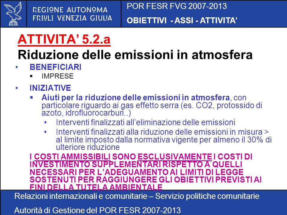 POR FESR FVG 2007-2013 OBIETTIVI - ASSI - ATTIVITA Relazioni internazionali e comunitarie – Servizio politiche comunitarie Autorità di Gestione del POR FESR 2007-2013 ATTIVITA 5.2.a Riduzione delle emissioni in atmosfera BENEFICIARI IMPRESE INIZIATIVE Aiuti per la riduzione delle emissioni in atmosfera, con particolare riguardo ai gas effetto serra (es.