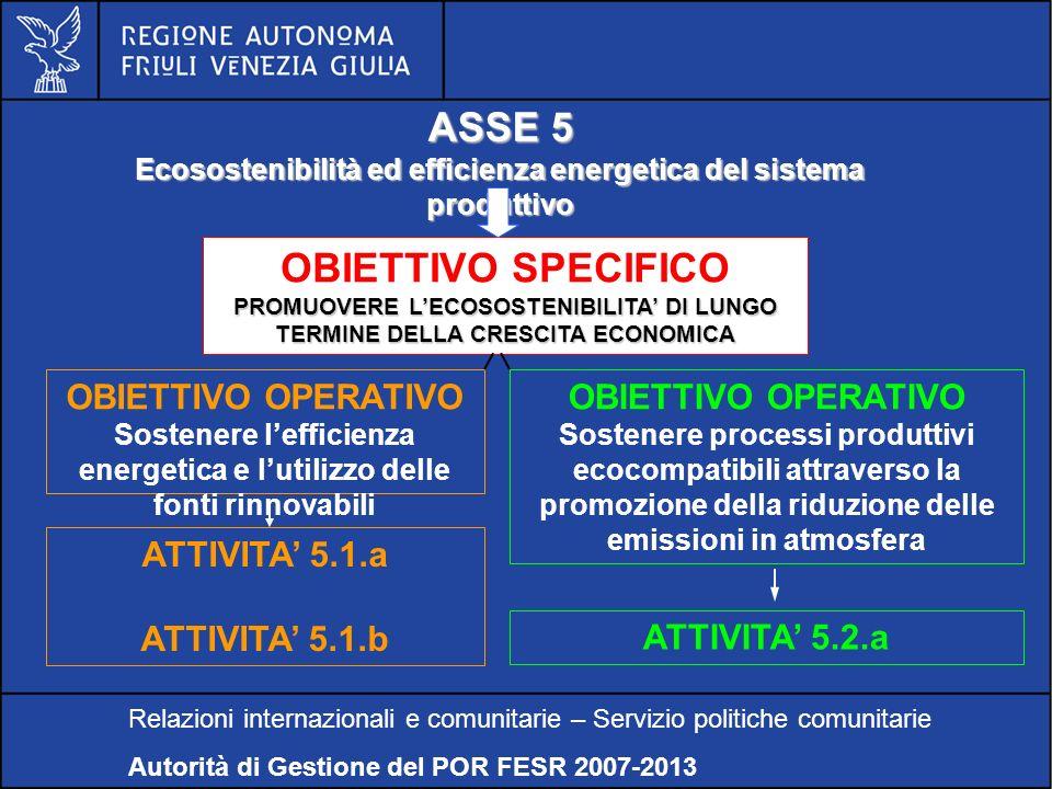 POR FESR FVG 2007-2013 ASSE 5 Ecosostenibilità ed efficienza energetica del sistema produttivo Relazioni internazionali e comunitarie – Servizio polit
