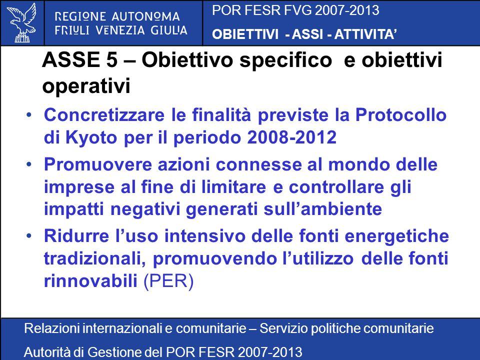 POR FESR FVG 2007-2013 OBIETTIVI - ASSI - ATTIVITA Relazioni internazionali e comunitarie – Servizio politiche comunitarie Autorità di Gestione del PO