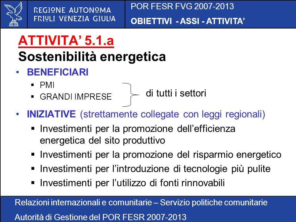 POR FESR FVG 2007-2013 OBIETTIVI - ASSI - ATTIVITA Relazioni internazionali e comunitarie – Servizio politiche comunitarie Autorità di Gestione del POR FESR 2007-2013 ATTIVITA 5.1.a Sostenibilità energetica BENEFICIARI PMI GRANDI IMPRESE INIZIATIVE (strettamente collegate con leggi regionali) Investimenti per la promozione dellefficienza energetica del sito produttivo Investimenti per la promozione del risparmio energetico Investimenti per lintroduzione di tecnologie più pulite Investimenti per lutilizzo di fonti rinnovabili di tutti i settori