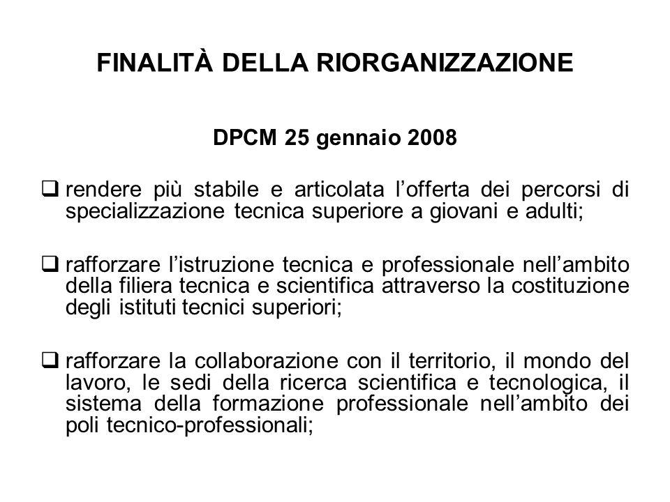 FINALITÀ DELLA RIORGANIZZAZIONE DPCM 25 gennaio 2008 rendere più stabile e articolata lofferta dei percorsi di specializzazione tecnica superiore a gi