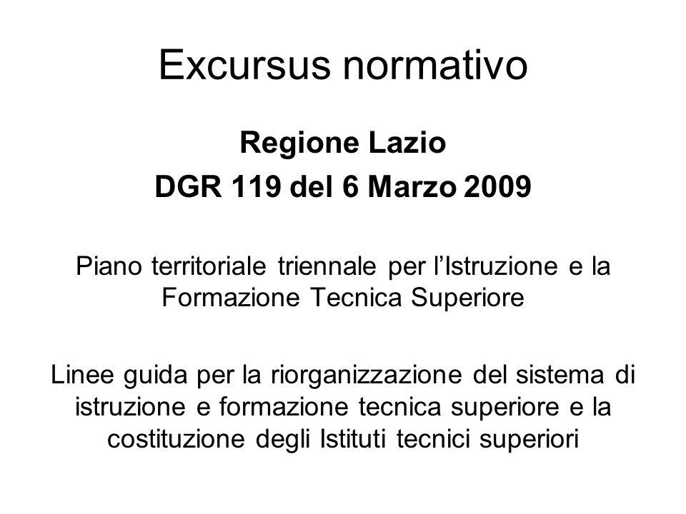 Excursus normativo Regione Lazio DGR 119 del 6 Marzo 2009 Piano territoriale triennale per lIstruzione e la Formazione Tecnica Superiore Linee guida per la riorganizzazione del sistema di istruzione e formazione tecnica superiore e la costituzione degli Istituti tecnici superiori
