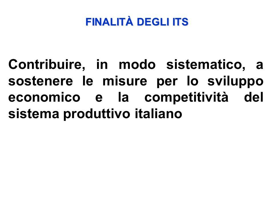 Contribuire, in modo sistematico, a sostenere le misure per lo sviluppo economico e la competitività del sistema produttivo italiano FINALITÀ DEGLI ITS