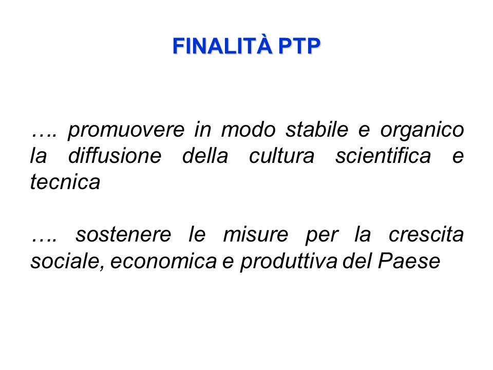FINALITÀ PTP …. promuovere in modo stabile e organico la diffusione della cultura scientifica e tecnica …. sostenere le misure per la crescita sociale