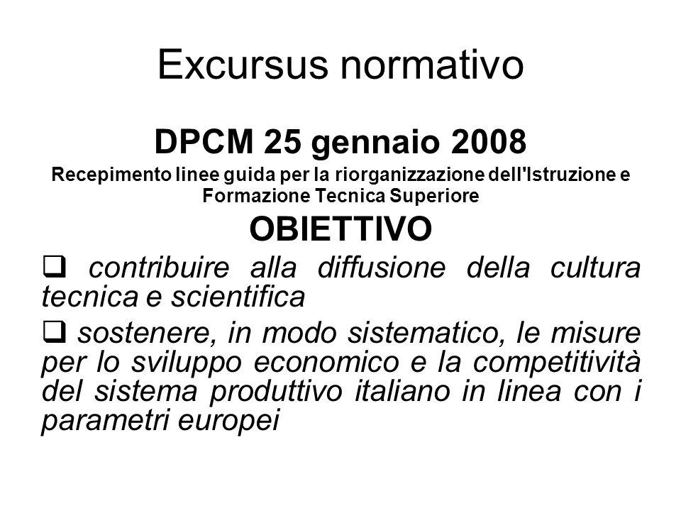 Excursus normativo DPCM 25 gennaio 2008 Recepimento linee guida per la riorganizzazione dell Istruzione e Formazione Tecnica Superiore OBIETTIVO contribuire alla diffusione della cultura tecnica e scientifica sostenere, in modo sistematico, le misure per lo sviluppo economico e la competitività del sistema produttivo italiano in linea con i parametri europei