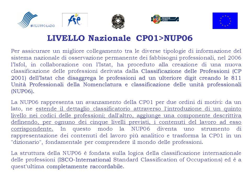 LIVELLO Nazionale CP01>NUP06 Classificazione delle Professioni (CP 2001) dellIstat che disaggrega le professioni ad un ulteriore digit creando le 811