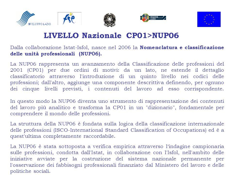 LIVELLO Nazionale CP01>NUP06 Dalla collaborazione Istat-Isfol, nasce nel 2006 la Nomenclatura e classificazione delle unità professionali (NUP06). La