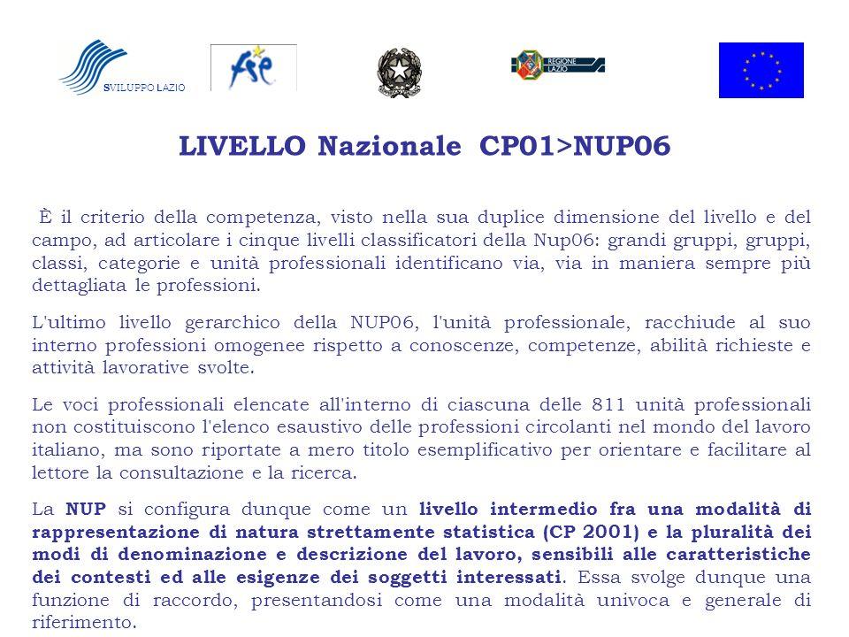 LIVELLO Nazionale CP01>NUP06 È il criterio della competenza, visto nella sua duplice dimensione del livello e del campo, ad articolare i cinque livell