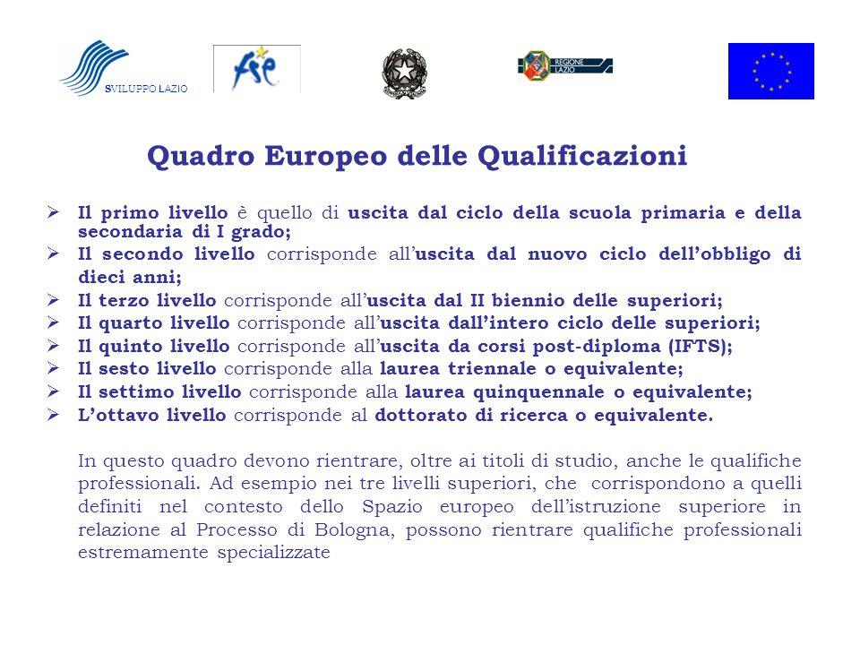 S VILUPPO LAZIO Quadro Europeo delle Qualificazioni Il primo livello è quello di uscita dal ciclo della scuola primaria e della secondaria di I grado;