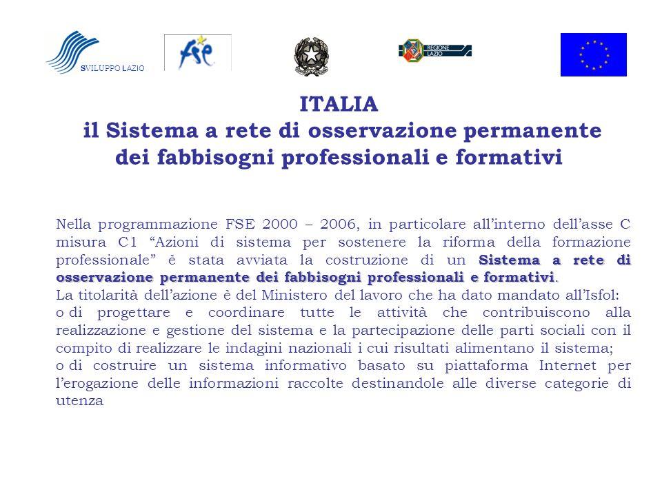 ITALIA il Sistema a rete di osservazione permanente dei fabbisogni professionali e formativi Sistema a rete di osservazione permanente dei fabbisogni
