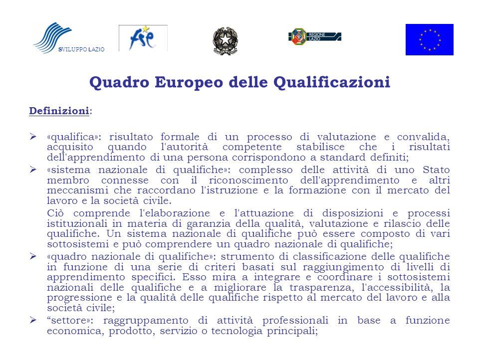 S VILUPPO LAZIO Quadro Europeo delle Qualificazioni Definizioni : «qualifica»: risultato formale di un processo di valutazione e convalida, acquisito