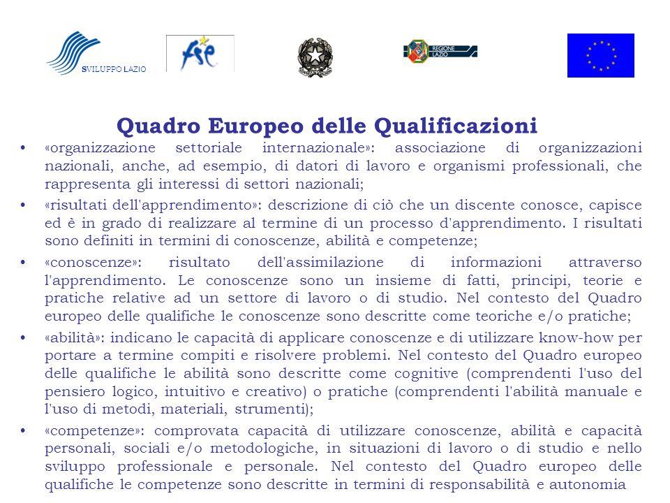 S VILUPPO LAZIO Quadro Europeo delle Qualificazioni «organizzazione settoriale internazionale»: associazione di organizzazioni nazionali, anche, ad es