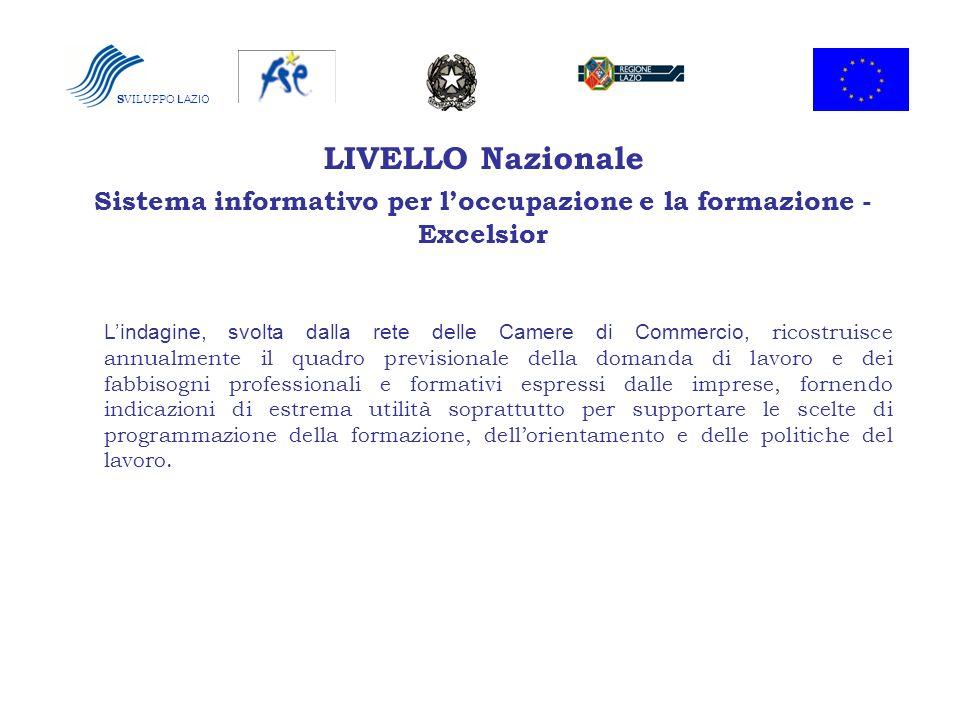 Sistema informativo per loccupazione e la formazione - Excelsior LIVELLO Nazionale S VILUPPO LAZIO Lindagine, svolta dalla rete delle Camere di Commer