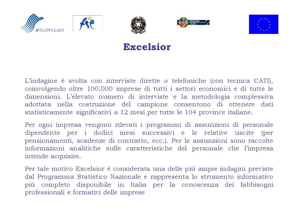 Excelsior Lindagine è svolta con interviste dirette o telefoniche (con tecnica CATI), coinvolgendo oltre 100.000 imprese di tutti i settori economici