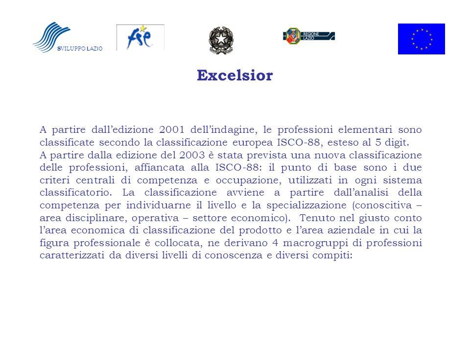 Excelsior S VILUPPO LAZIO A partire dalledizione 2001 dellindagine, le professioni elementari sono classificate secondo la classificazione europea ISC