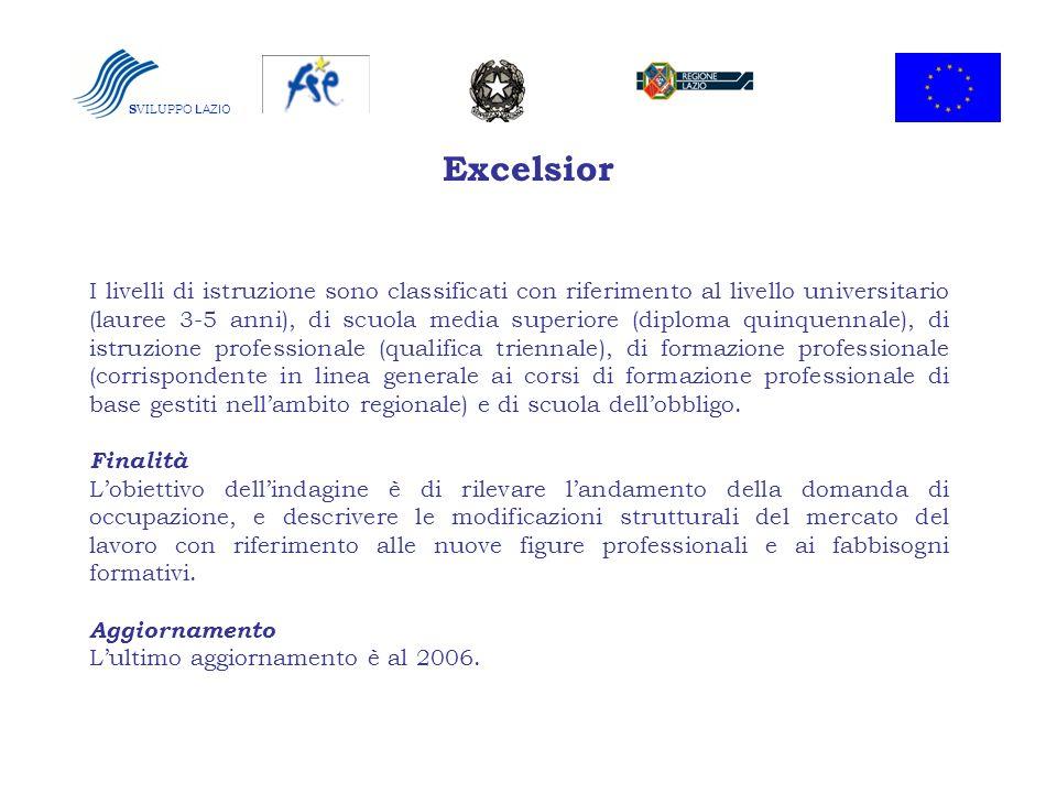 Excelsior S VILUPPO LAZIO I livelli di istruzione sono classificati con riferimento al livello universitario (lauree 3-5 anni), di scuola media superi