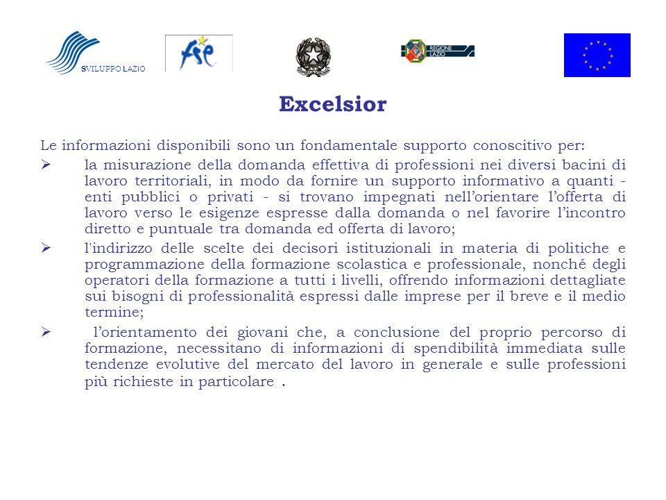 Excelsior Le informazioni disponibili sono un fondamentale supporto conoscitivo per: la misurazione della domanda effettiva di professioni nei diversi