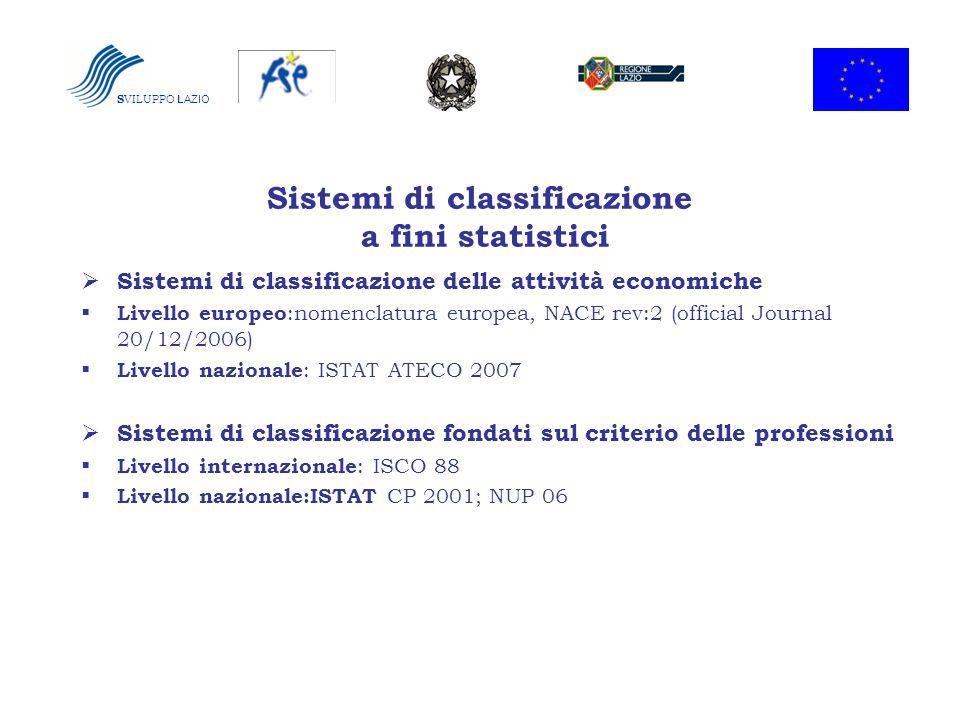 S VILUPPO LAZIO Sistemi di classificazione a fini statistici Sistemi di classificazione delle attività economiche Livello europeo :nomenclatura europe