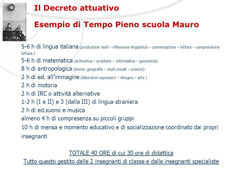Il Decreto attuativo Esempio di Tempo Pieno scuola Mauro 5-6 h di lingua italiana (produzione testi – riflessione linguistica – conversazione – lettur