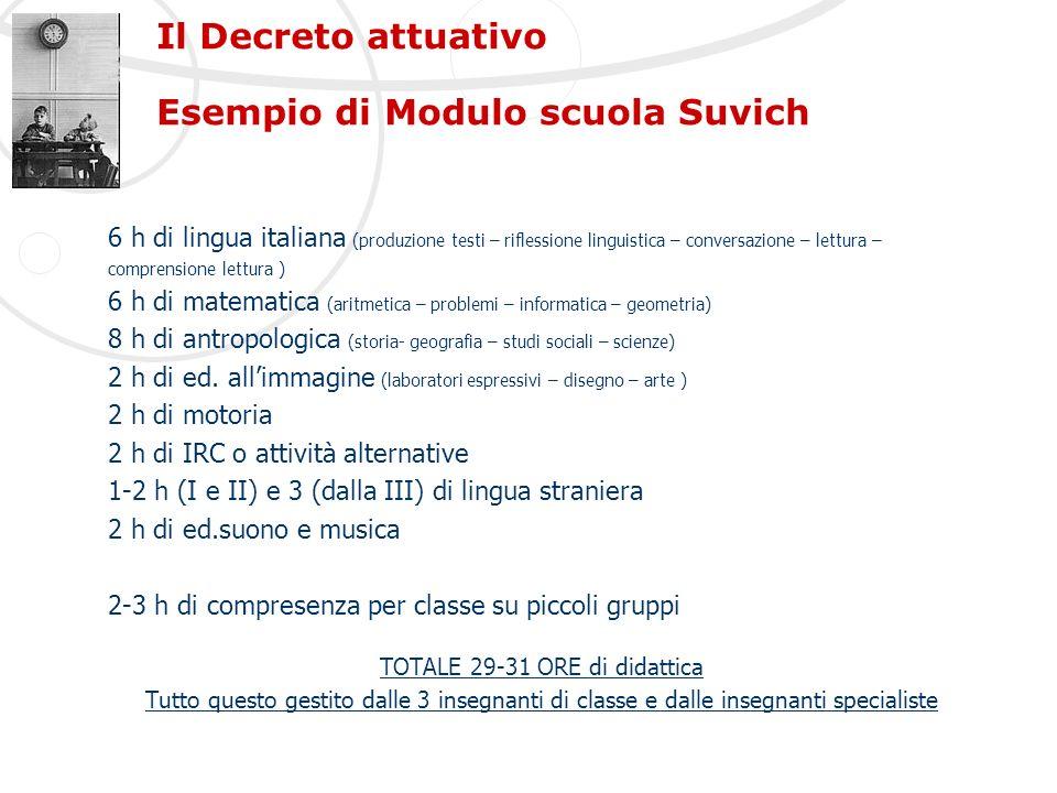 6 h di lingua italiana (produzione testi – riflessione linguistica – conversazione – lettura – comprensione lettura ) 6 h di matematica (aritmetica –