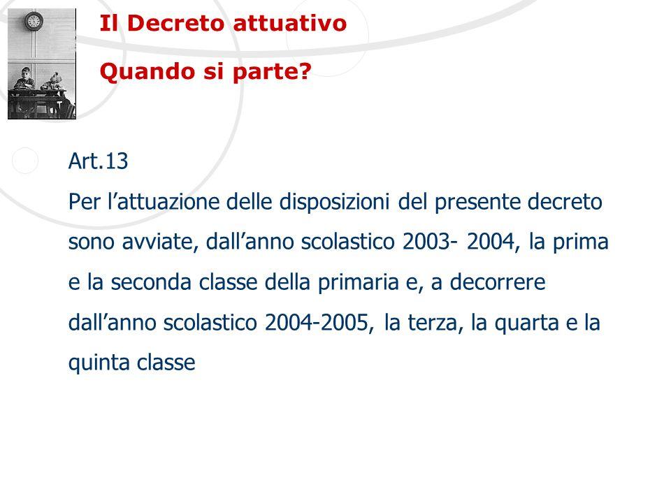 Il Decreto attuativo Quando si parte? Art.13 Per lattuazione delle disposizioni del presente decreto sono avviate, dallanno scolastico 2003- 2004, la