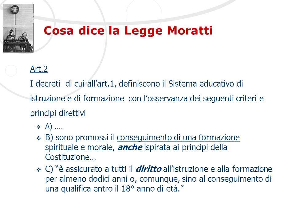Cosa dice la Legge Moratti Art.2 I decreti di cui allart.1, definiscono il Sistema educativo di istruzione e di formazione con losservanza dei seguenti criteri e principi direttivi A) ….