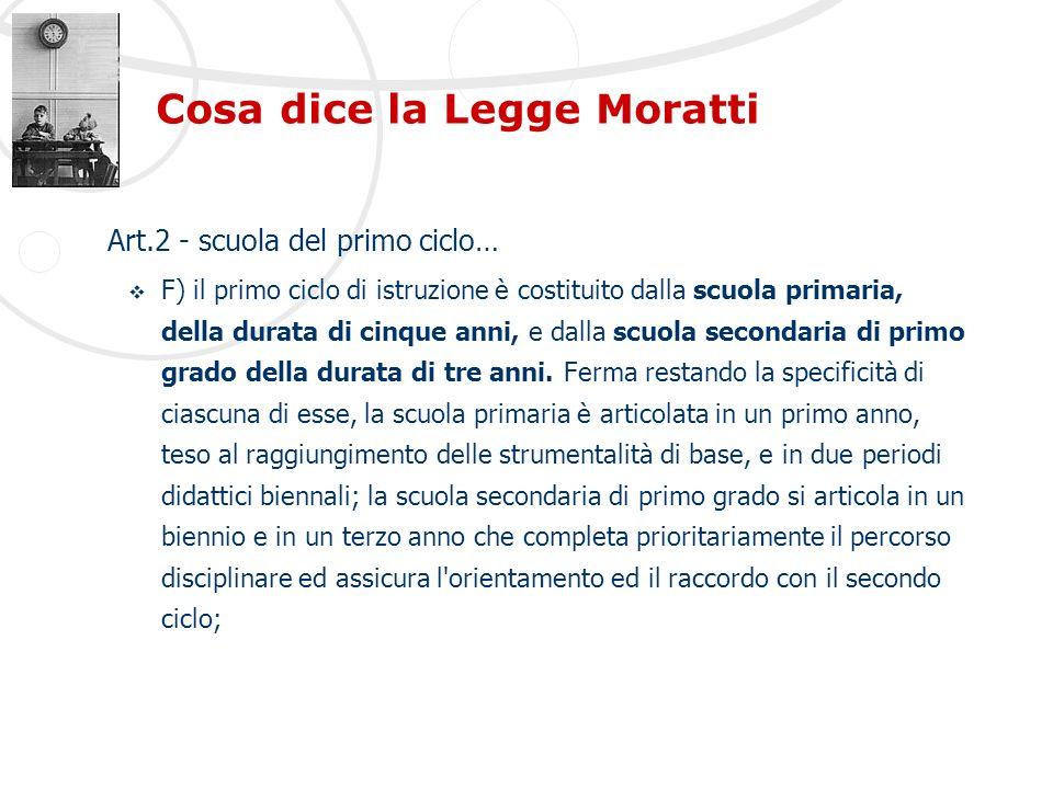 Cosa dice la Legge Moratti Art.2 - scuola del primo ciclo… F) il primo ciclo di istruzione è costituito dalla scuola primaria, della durata di cinque anni, e dalla scuola secondaria di primo grado della durata di tre anni.