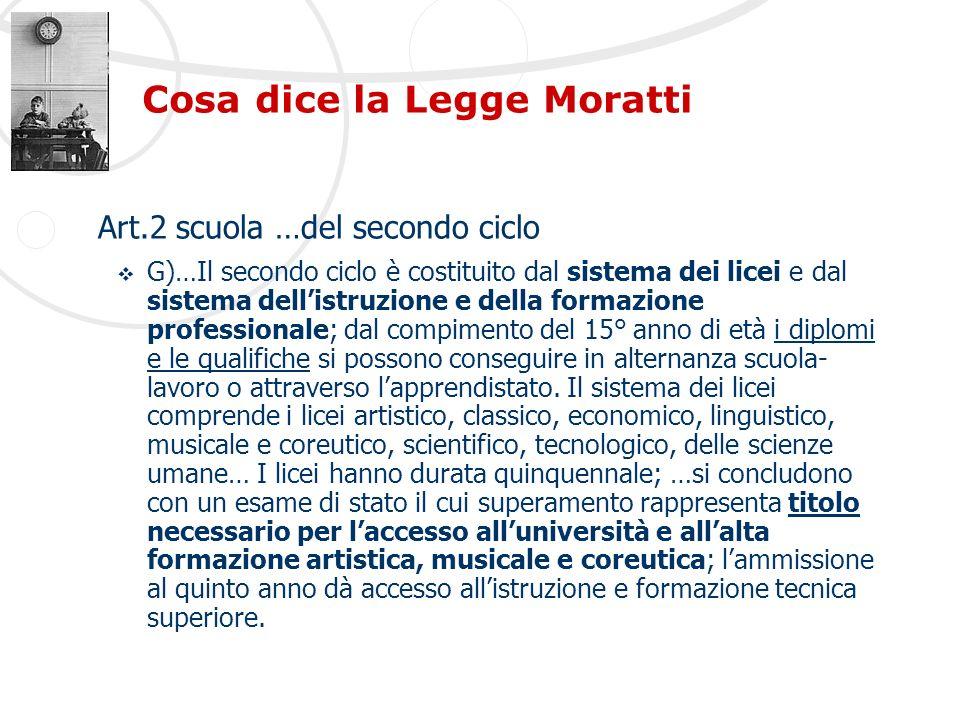 Cosa dice la Legge Moratti Art.2 scuola …del secondo ciclo G)…Il secondo ciclo è costituito dal sistema dei licei e dal sistema dellistruzione e della