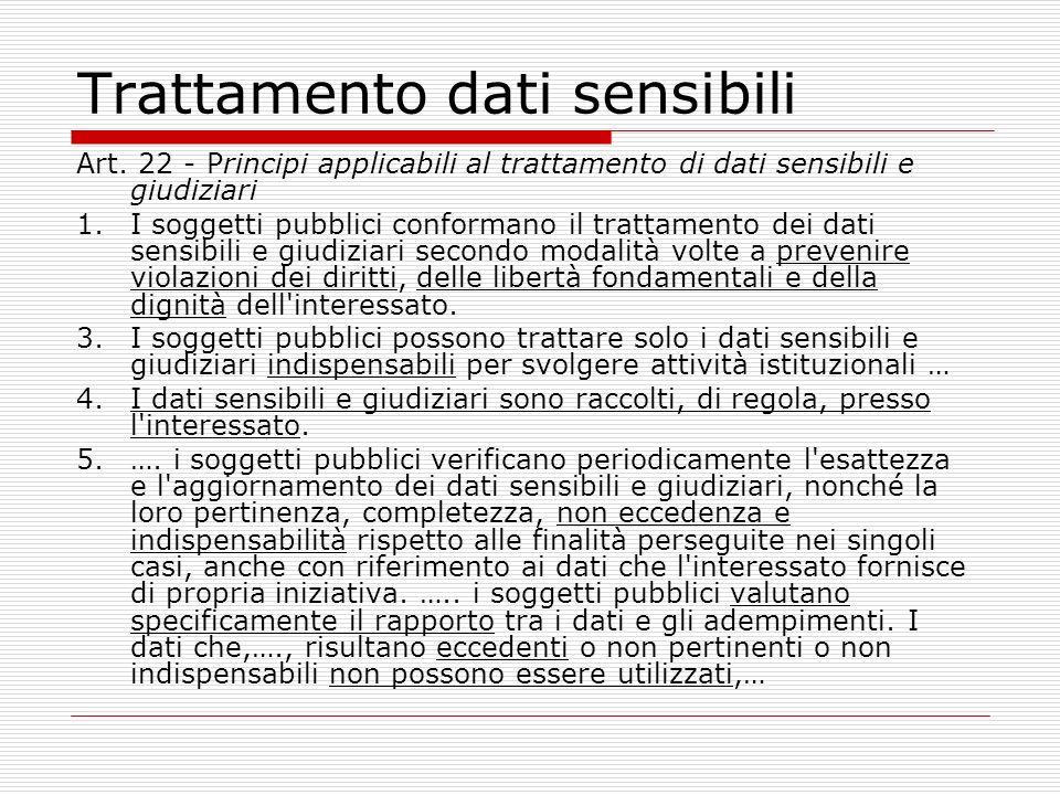 Trattamento dati sensibili Art.