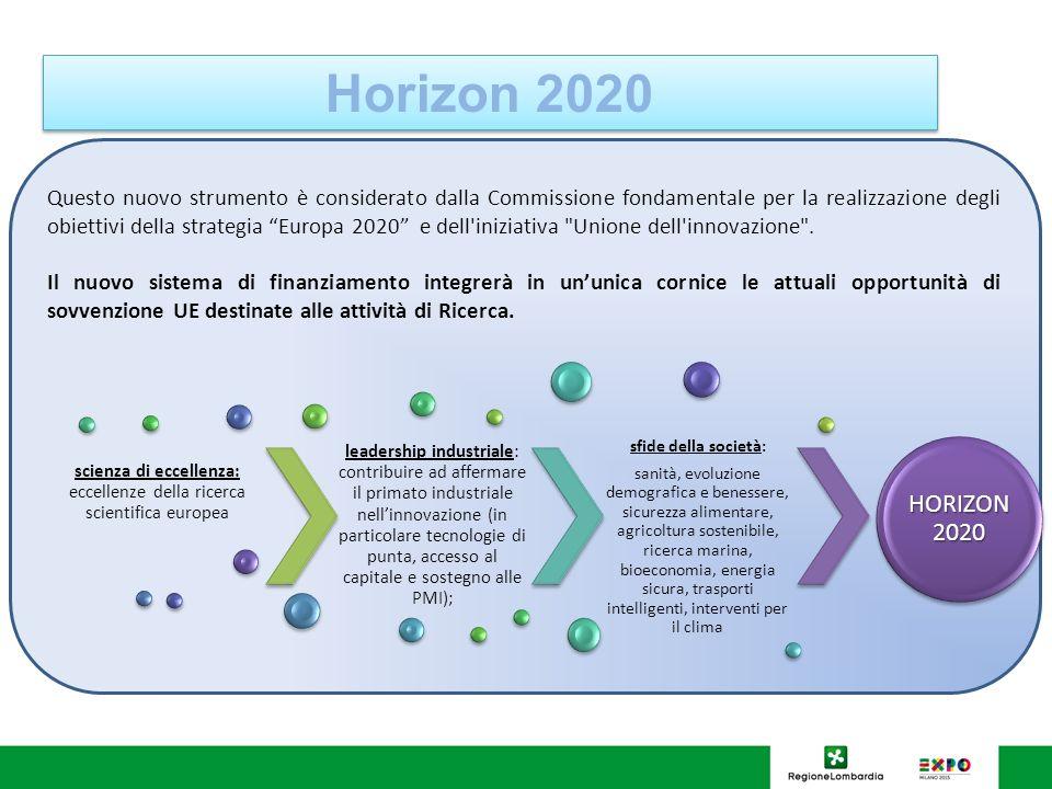 Horizon 2020 Questo nuovo strumento è considerato dalla Commissione fondamentale per la realizzazione degli obiettivi della strategia Europa 2020 e dell iniziativa Unione dell innovazione .