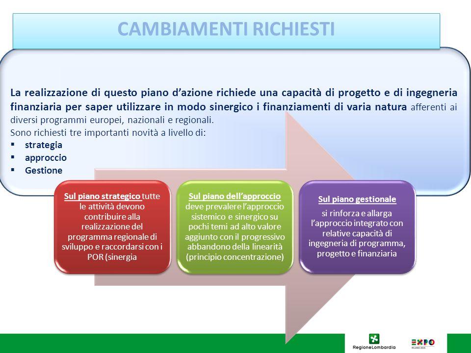 La realizzazione di questo piano dazione richiede una capacità di progetto e di ingegneria finanziaria per saper utilizzare in modo sinergico i finanziamenti di varia natura afferenti ai diversi programmi europei, nazionali e regionali.