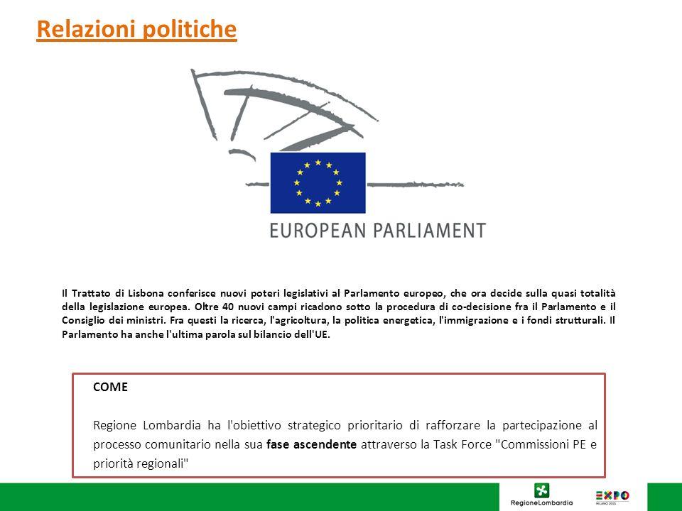Relazioni politiche Il Trattato di Lisbona conferisce nuovi poteri legislativi al Parlamento europeo, che ora decide sulla quasi totalità della legislazione europea.