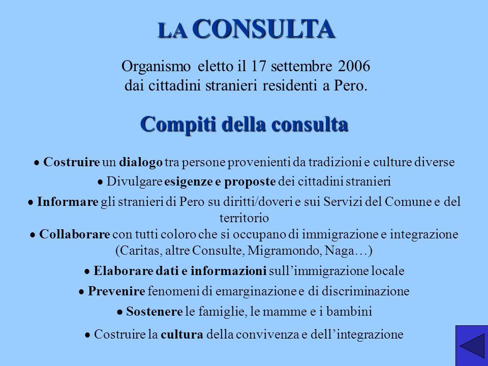 Costruire la cultura della convivenza e dellintegrazione Organismo eletto il 17 settembre 2006 dai cittadini stranieri residenti a Pero. Compiti della