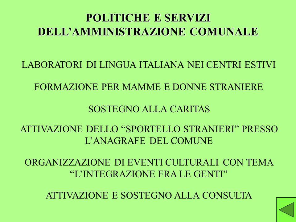 POLITICHE E SERVIZI DELLAMMINISTRAZIONE COMUNALE LABORATORI DI LINGUA ITALIANA NEI CENTRI ESTIVI FORMAZIONE PER MAMME E DONNE STRANIERE SOSTEGNO ALLA CARITAS ATTIVAZIONE DELLO SPORTELLO STRANIERI PRESSO LANAGRAFE DEL COMUNE ATTIVAZIONE E SOSTEGNO ALLA CONSULTA ORGANIZZAZIONE DI EVENTI CULTURALI CON TEMA LINTEGRAZIONE FRA LE GENTI